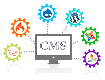 Anch Technologies, CRM & CMS Development in Lucknow