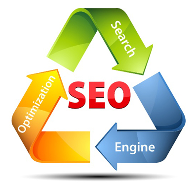 Anch Technologies, Marketing Solution like Digital Marketing and SEO Services in Lucknow